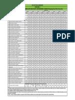 Polycet 2014 Sc Bc Oc Certificatates Verification Dates