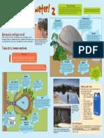 Water Harvesting Poster