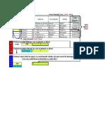 Aplicatia - Functii de Consultare