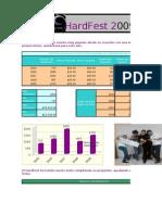Examen Práctico Excel
