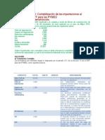 CASO PRÁCTICO- Contabilización de Las Importaciones Al Amparo de Las NIFF Para Las PYMES