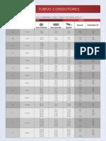 Tabelas Tubos Ipiranga