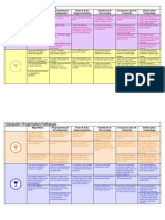 Progression Pathways Assessment Framework V1 I Can Statements