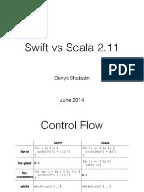 Swift vs Scala 2 11 | Object Oriented Programming | Software