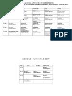 Orar Departamentul de Educație Fizică Și Sport, An Universitar 2013 - 2014