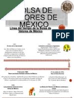 Bolsa de Valores de México