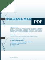 diagramas matricianles