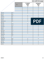 student test dataq4