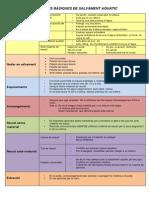 Tècniques SA.pdf