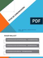 Tipos de Comunicación-1