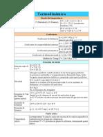 formulario Termodinámica.doc
