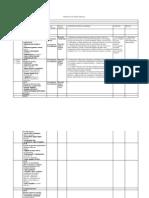 Planificación de Unidades DidácticasII