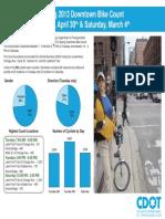 Spring 2013 PDF
