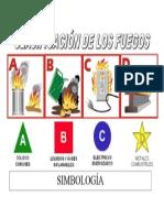 Clas if Icac in Delos Fuegos