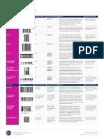 GS1 Standards Barcode Chart