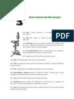 Breve Historia Del Microscopio