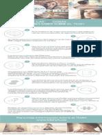Infografia Las 10 Cosas Que Tienes Que Saber Sobre Tdah
