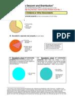 DnD Diagrams