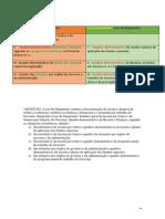 Lei 4320 Quadro de Integrativo Da Lei de Orçamento