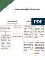 Diferencias Entre Evaluación Psicometrica y Evaluación Psicológica