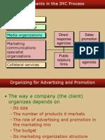IMC Process