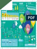Global Top 100   Most Valueable Brands brandz2014_infographic.pdf