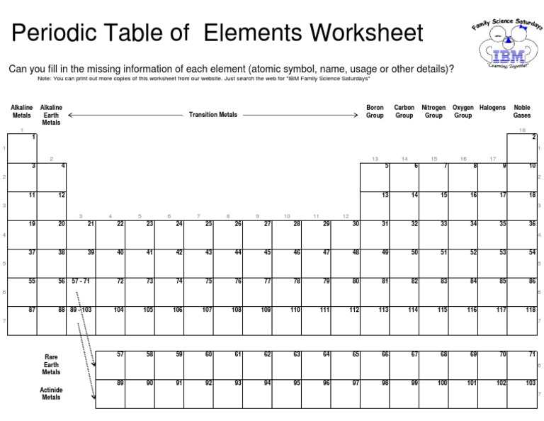 Blank Periodic Table Of Elements Worksheet apexwindowsdoors – The Periodic Table Worksheet