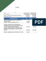 Presupuesto UNTRM 2002-2013