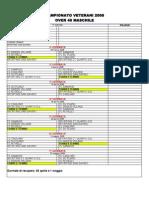 gironi calendario 2008