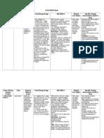Renal Medications Worksheet