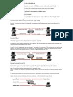 05.Fontes de Configuração de Roteadores