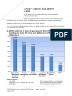 CNBC Fed Survey