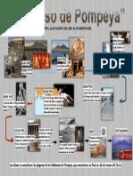 Poster Pompeya