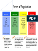 zones of regulation chart - pdf