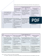 visual product poster rubric
