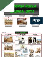 ESKEMA 15- Bizimodua Duela EHUNKA Urte Zubia Santillana LH4