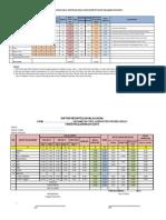 Menghitung Nilai Kelulusan 2014