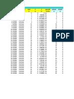 Parabola Sap 2000