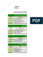 Red de Prestadores de Servicios Especializados 25.04.2014