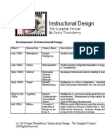 Instructional Design the Snapshot Version