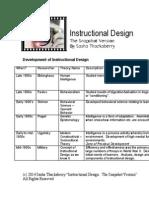 Instructional Design the Snapshot Version