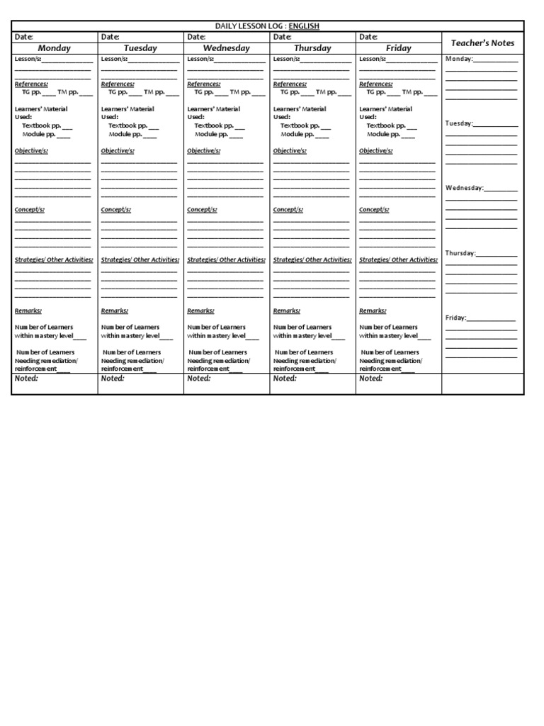 DLL Modified daily lesson log for k-12 teachers in public schools.