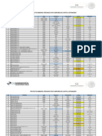 Proyectos Mineros Operados Comp Capital Ext 2012[1]