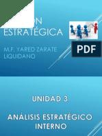 Gestión Estratégica, Unidad III