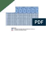 Datos de Brocas Barrenos Integrales