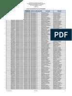 Listado-Enfermeria.pdf