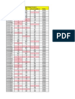Resultado Del Primer y Segundo Parcial Ma1111 Seccion3 Para Publicar