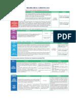Resumen Becas y Creditos 2014
