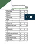 Analisis Costo Unitario Abra