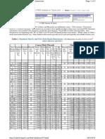 Bolt Database 23